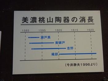 161223可児郷土歴史館⑫ (コピー).JPG