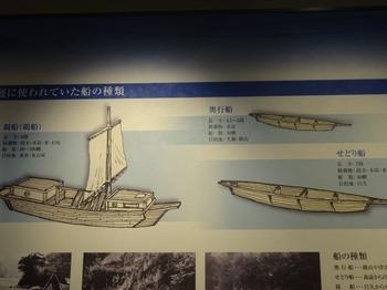 s_171024揖斐川歴史民俗資料館07、揖斐川の舟運.JPG